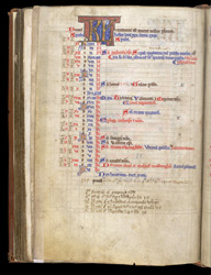 April, In The calendar Of The Coldingham Breviary